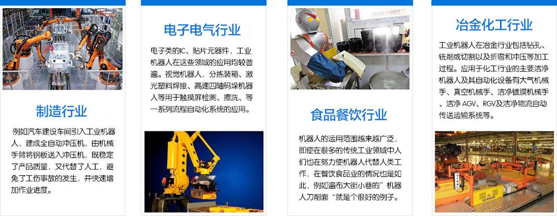 工业机器人应用行业